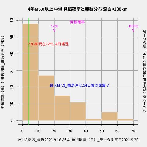 f:id:yoshihide-sugiura:20210922034735p:plain