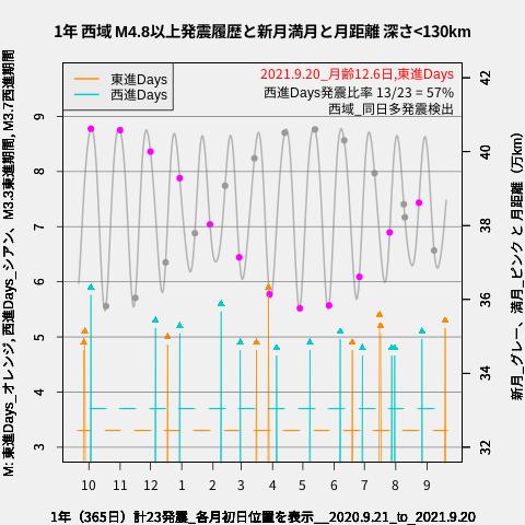 f:id:yoshihide-sugiura:20210922034754p:plain