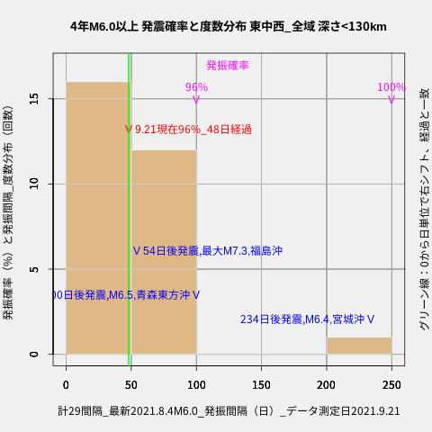 f:id:yoshihide-sugiura:20210923012925p:plain