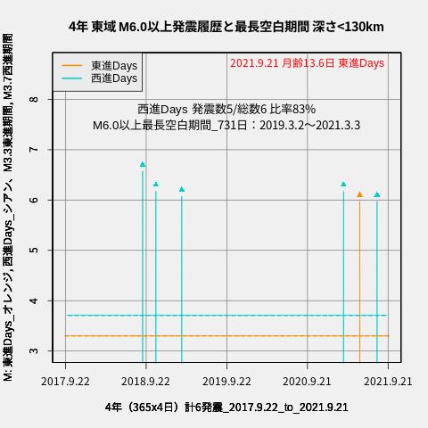 f:id:yoshihide-sugiura:20210923013001p:plain