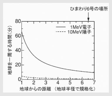 f:id:yoshihide-sugiura:20210923111057p:plain