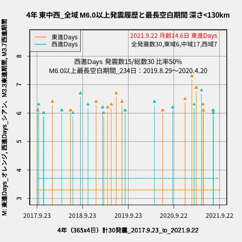 f:id:yoshihide-sugiura:20210924053626p:plain