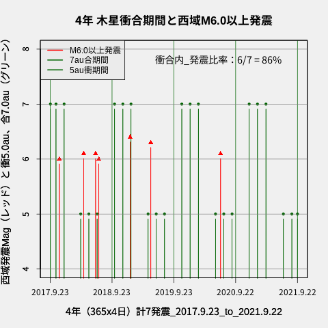 f:id:yoshihide-sugiura:20210924053659p:plain