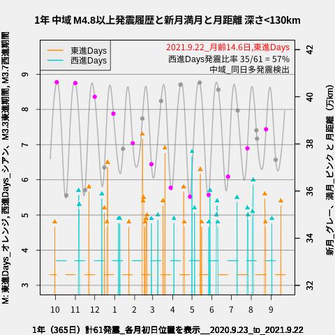 f:id:yoshihide-sugiura:20210924053817p:plain