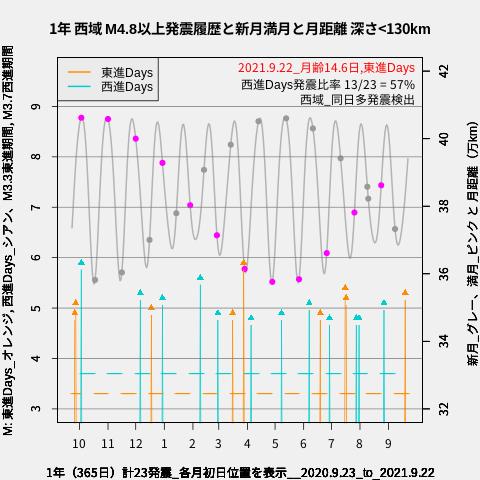 f:id:yoshihide-sugiura:20210924053851p:plain