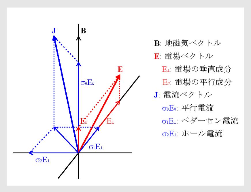 f:id:yoshihide-sugiura:20210924073803p:plain