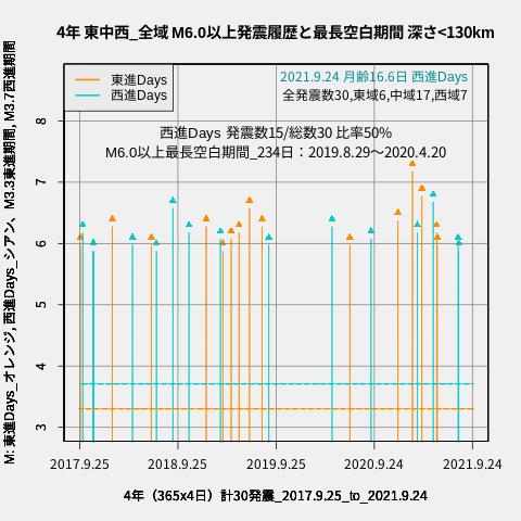 f:id:yoshihide-sugiura:20210926024058p:plain