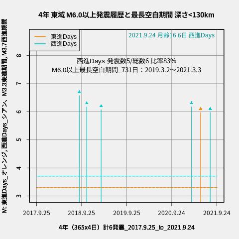 f:id:yoshihide-sugiura:20210926024113p:plain
