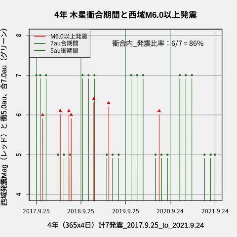 f:id:yoshihide-sugiura:20210926024128p:plain