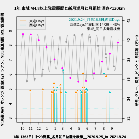 f:id:yoshihide-sugiura:20210926024205p:plain