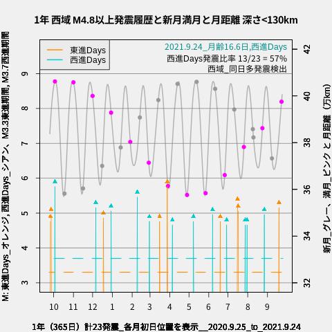 f:id:yoshihide-sugiura:20210926024316p:plain