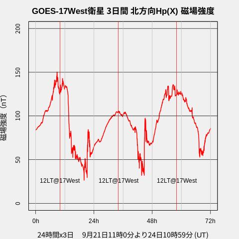 f:id:yoshihide-sugiura:20210926035058p:plain