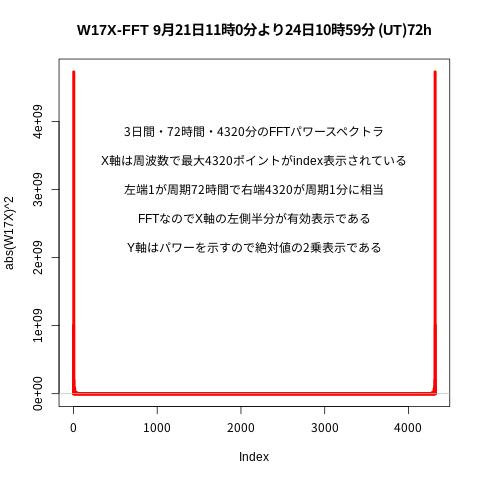 f:id:yoshihide-sugiura:20210926071351p:plain
