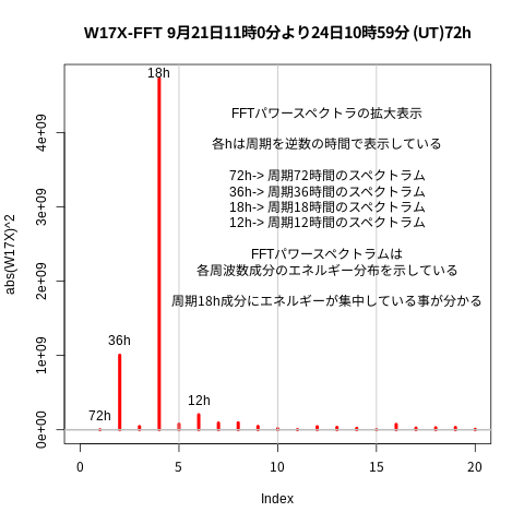 f:id:yoshihide-sugiura:20210926071411p:plain
