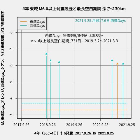 f:id:yoshihide-sugiura:20210927002003p:plain