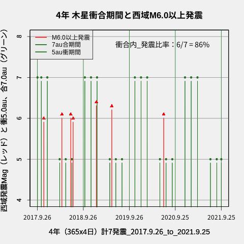 f:id:yoshihide-sugiura:20210927002018p:plain