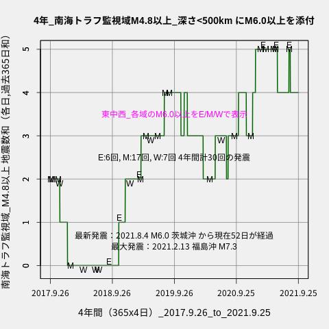f:id:yoshihide-sugiura:20210927002035p:plain
