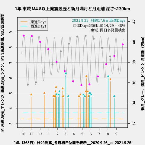 f:id:yoshihide-sugiura:20210927002055p:plain