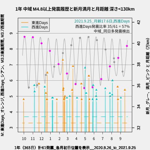 f:id:yoshihide-sugiura:20210927002130p:plain