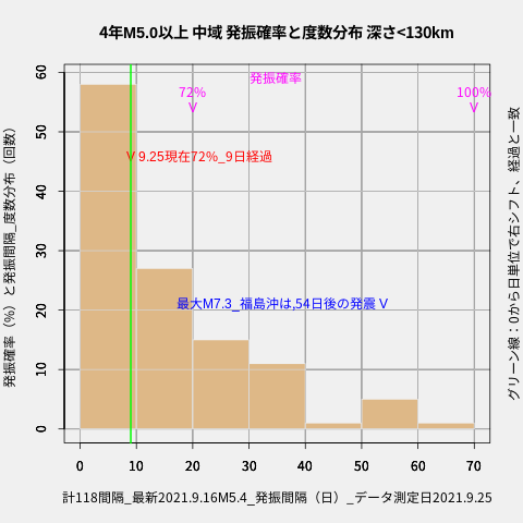 f:id:yoshihide-sugiura:20210927002147p:plain