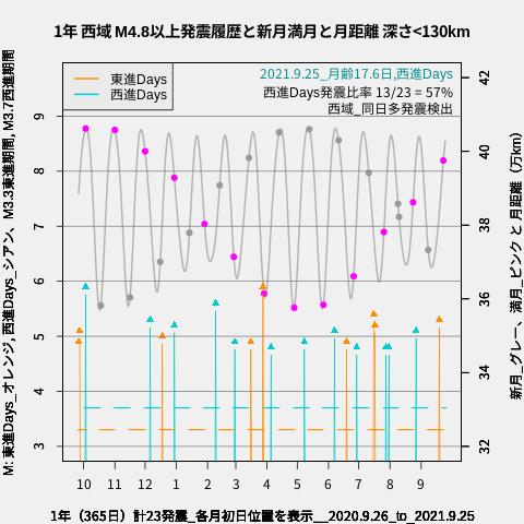 f:id:yoshihide-sugiura:20210927002206p:plain