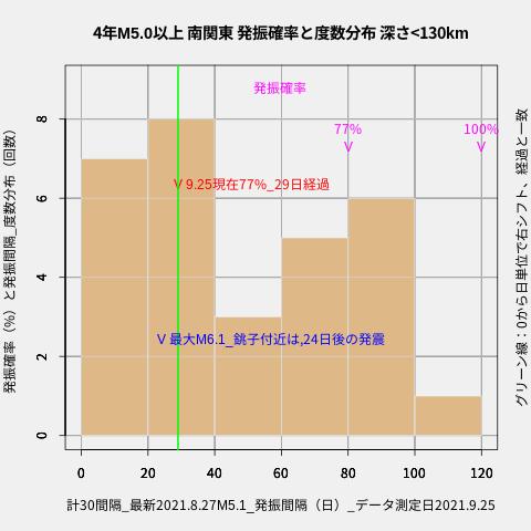 f:id:yoshihide-sugiura:20210927002240p:plain