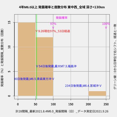 f:id:yoshihide-sugiura:20210928012249p:plain