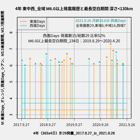 f:id:yoshihide-sugiura:20210928012311p:plain