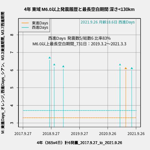 f:id:yoshihide-sugiura:20210928012327p:plain