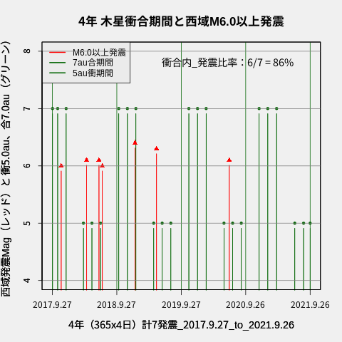 f:id:yoshihide-sugiura:20210928012344p:plain