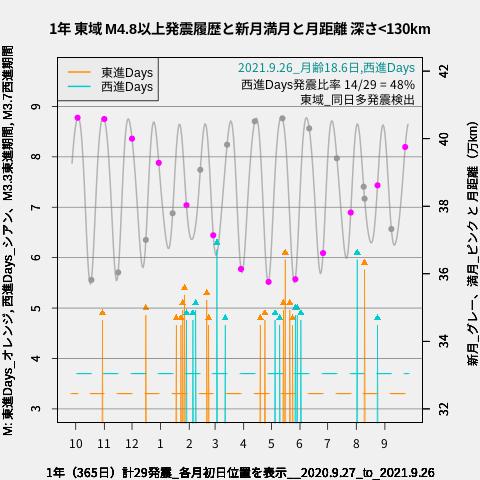 f:id:yoshihide-sugiura:20210928012423p:plain