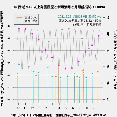 f:id:yoshihide-sugiura:20210928012534p:plain