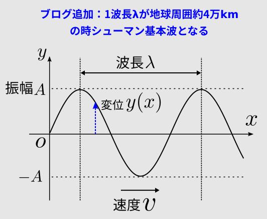 f:id:yoshihide-sugiura:20210928171505p:plain
