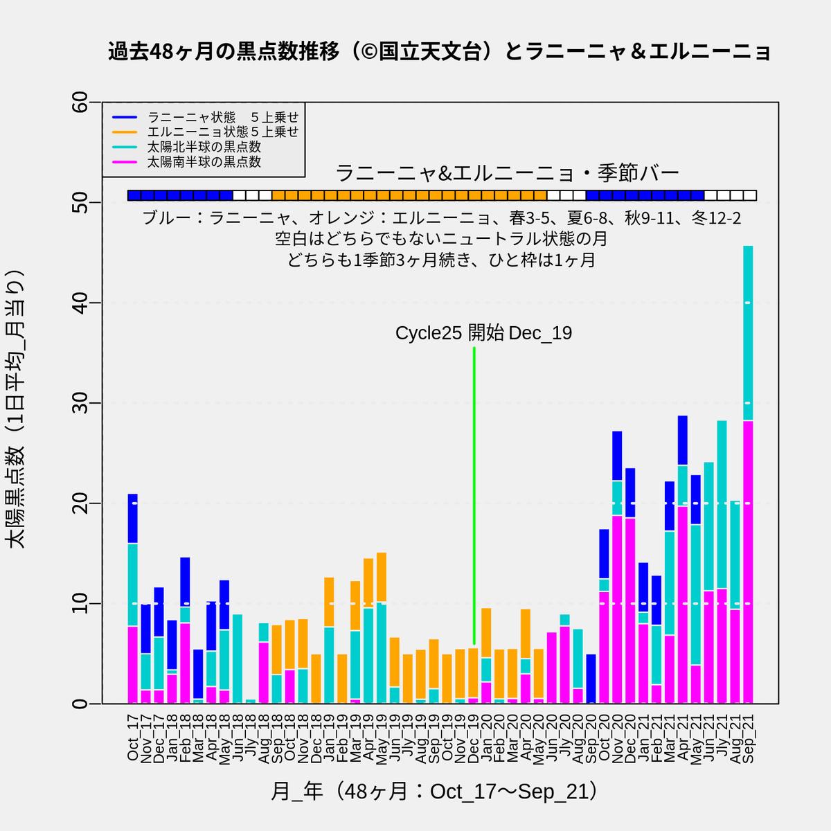 f:id:yoshihide-sugiura:20211003175351p:plain