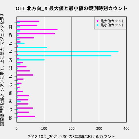 f:id:yoshihide-sugiura:20211004014025p:plain