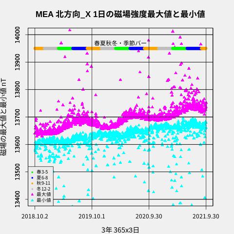 f:id:yoshihide-sugiura:20211004022615p:plain