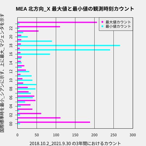 f:id:yoshihide-sugiura:20211004022720p:plain