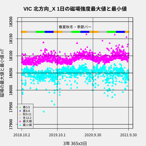 f:id:yoshihide-sugiura:20211004023805p:plain
