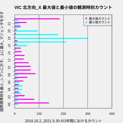 f:id:yoshihide-sugiura:20211004024125p:plain