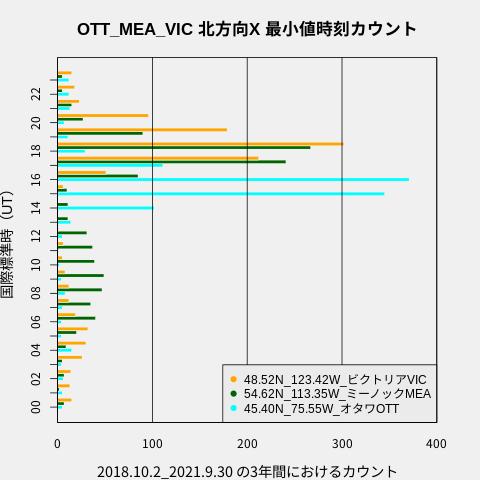 f:id:yoshihide-sugiura:20211004062319p:plain