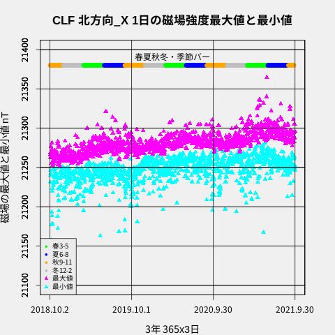 f:id:yoshihide-sugiura:20211005032339p:plain