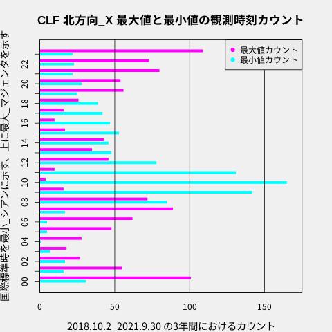 f:id:yoshihide-sugiura:20211005032509p:plain