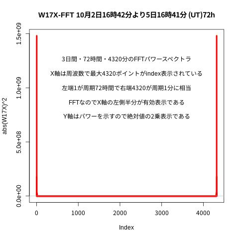 f:id:yoshihide-sugiura:20211006230107p:plain