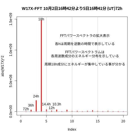 f:id:yoshihide-sugiura:20211006230658p:plain