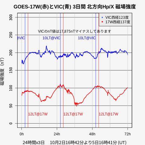 f:id:yoshihide-sugiura:20211007071151p:plain