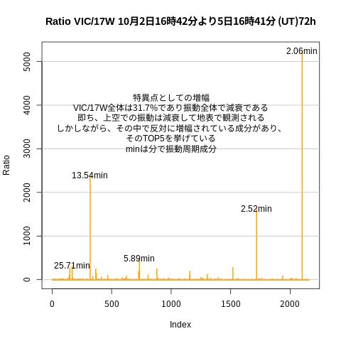f:id:yoshihide-sugiura:20211007210520p:plain