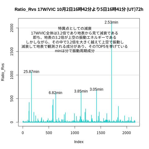 f:id:yoshihide-sugiura:20211007215237p:plain