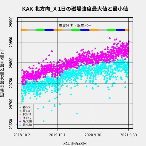 f:id:yoshihide-sugiura:20211008012901p:plain