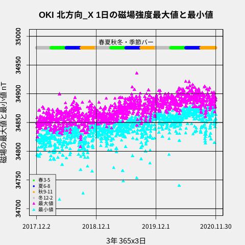 f:id:yoshihide-sugiura:20211012005615p:plain