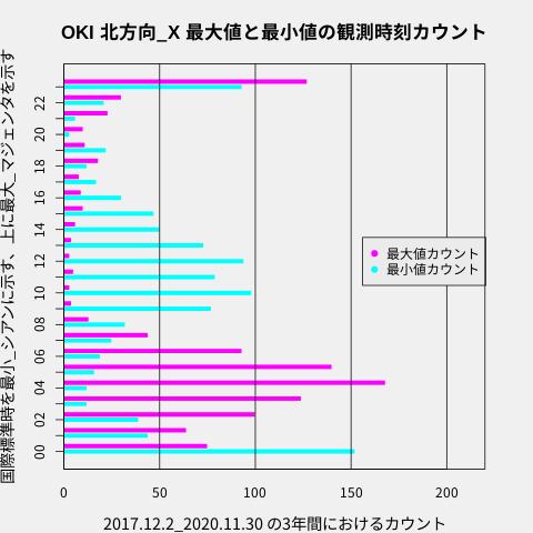 f:id:yoshihide-sugiura:20211012010248p:plain